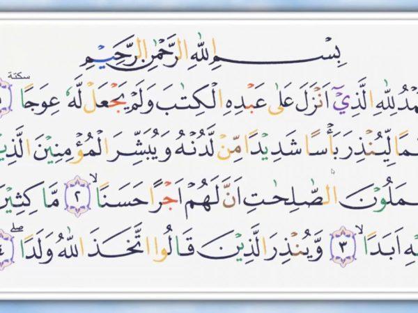 Keuntungan yang Besar dari Membaca Surah Al-kahfi di Hari Jumat dan Malam Jumat