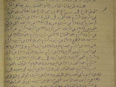 Manuskrip Silsilah Tarekat Qadiriah Naqsyabandiah (TQN) Jalur Periwayatan Syaikh Marzuqi Banten (w. 1913) di Makkah