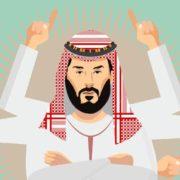 Counter-Hegemoni, Kelompok Wahabi