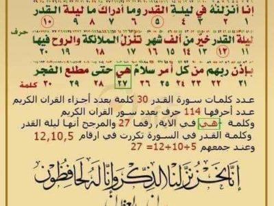 Isyarat Lailatul Qadar (Kajian I'jaz Adady dan Pendapat Ulama)