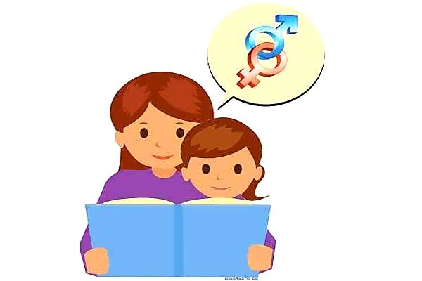 Pentingnya Pendidikan Seks Bagi Anak