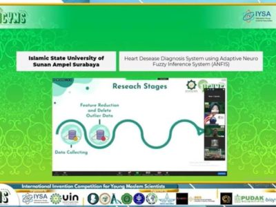 UIN Sunan Ampel Raih 5 Penghargaan IICYMS